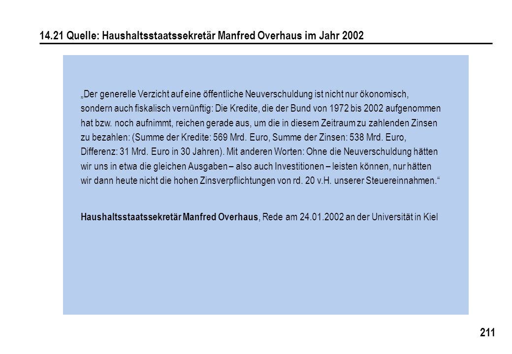 14.21 Quelle: Haushaltsstaatssekretär Manfred Overhaus im Jahr 2002
