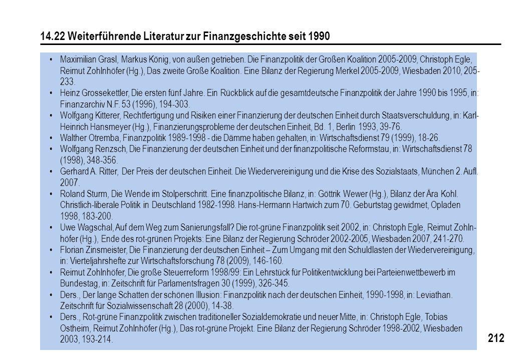 14.22 Weiterführende Literatur zur Finanzgeschichte seit 1990
