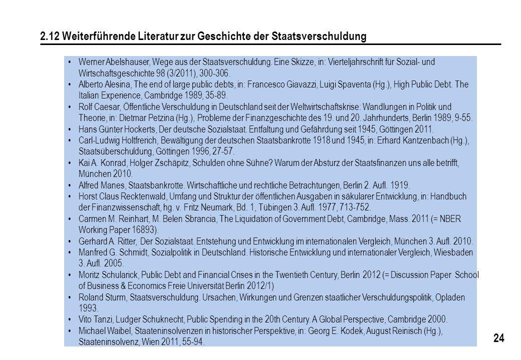 2.12 Weiterführende Literatur zur Geschichte der Staatsverschuldung