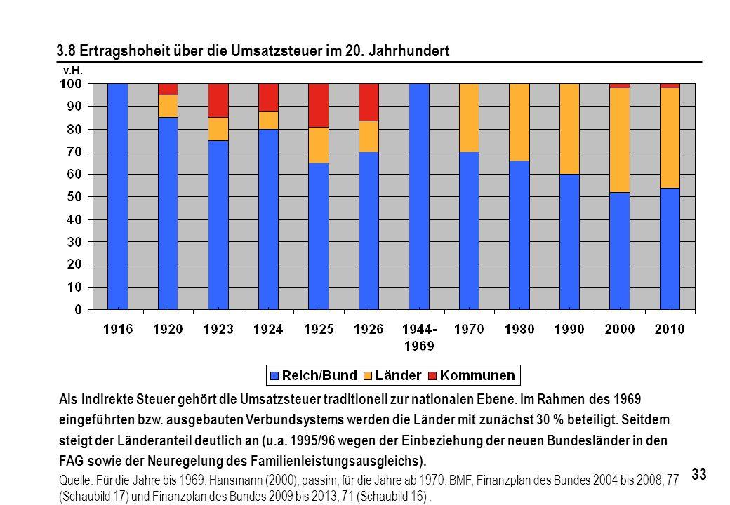 3.8 Ertragshoheit über die Umsatzsteuer im 20. Jahrhundert