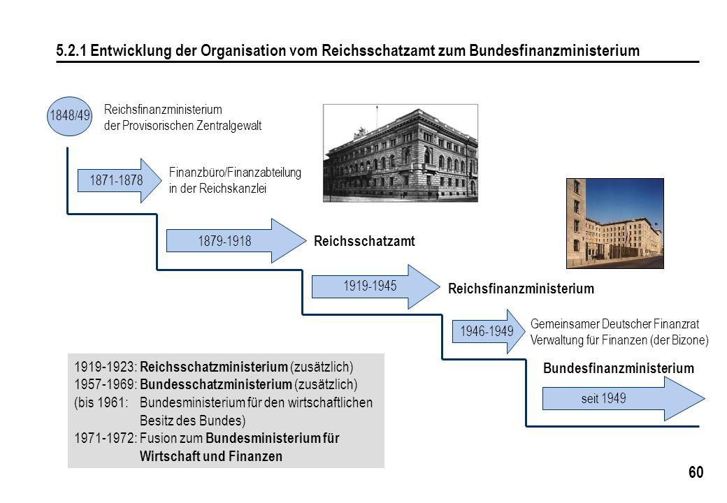 5.2.1 Entwicklung der Organisation vom Reichsschatzamt zum Bundesfinanzministerium