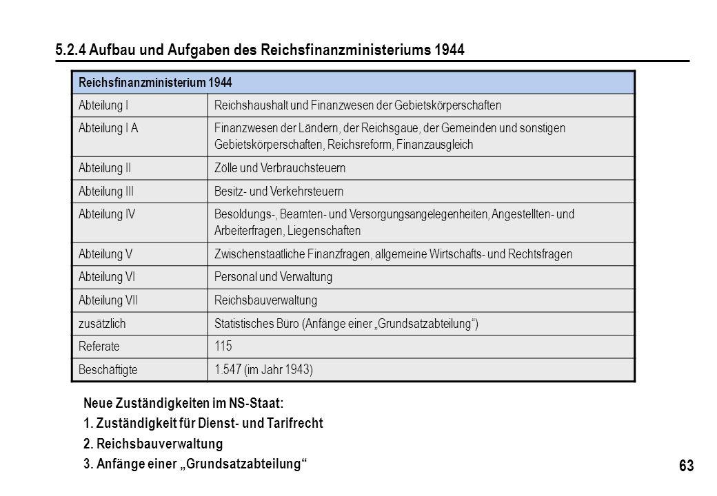 5.2.4 Aufbau und Aufgaben des Reichsfinanzministeriums 1944