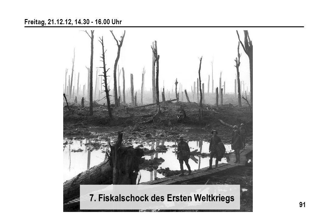 7. Fiskalschock des Ersten Weltkriegs