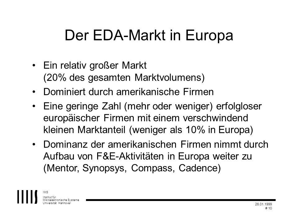 Der EDA-Markt in Europa