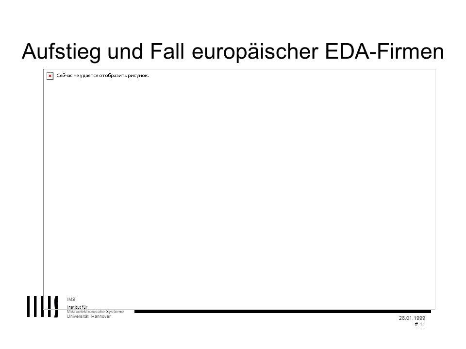 Aufstieg und Fall europäischer EDA-Firmen