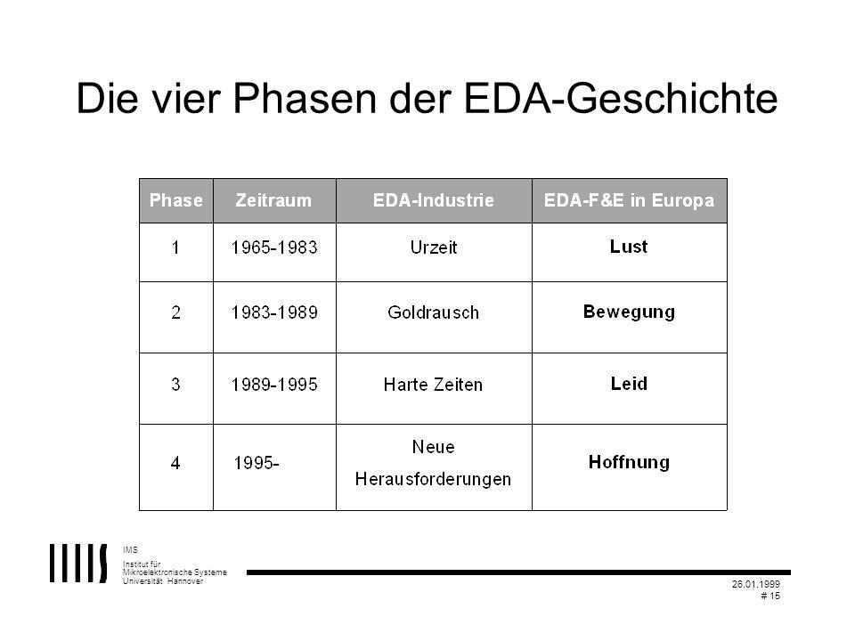 Die vier Phasen der EDA-Geschichte