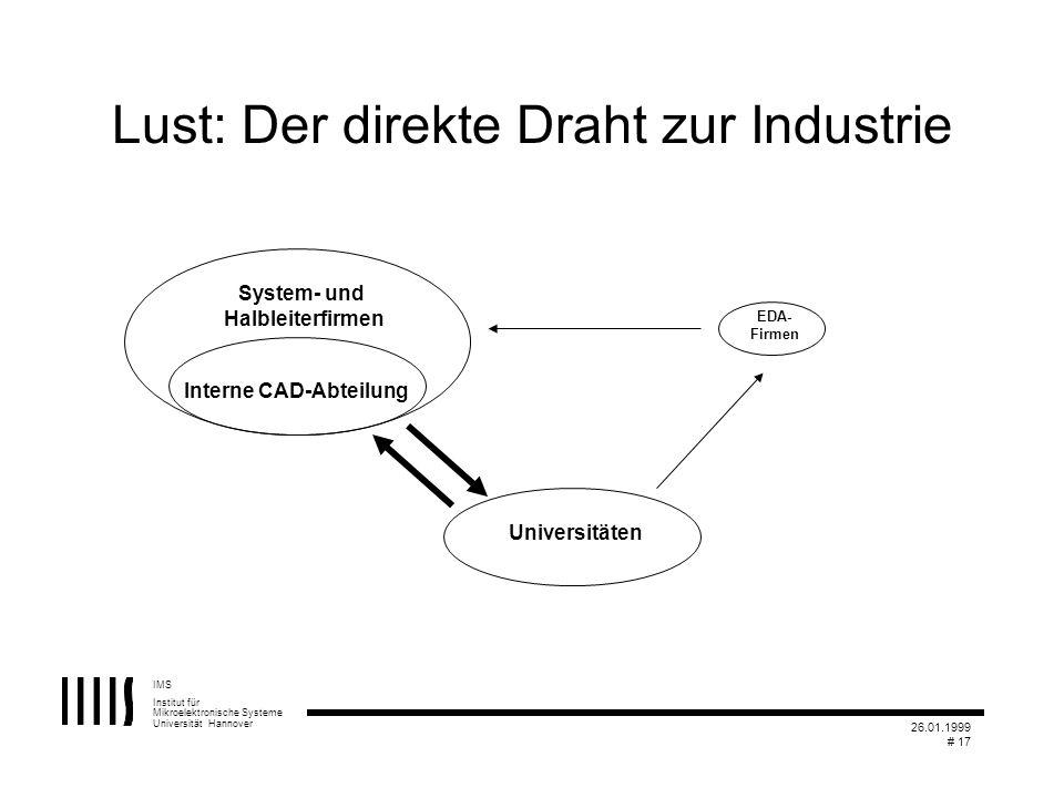 Interne CAD-Abteilung
