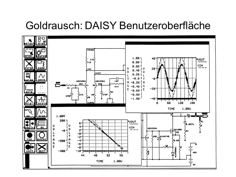 Goldrausch: DAISY Benutzeroberfläche