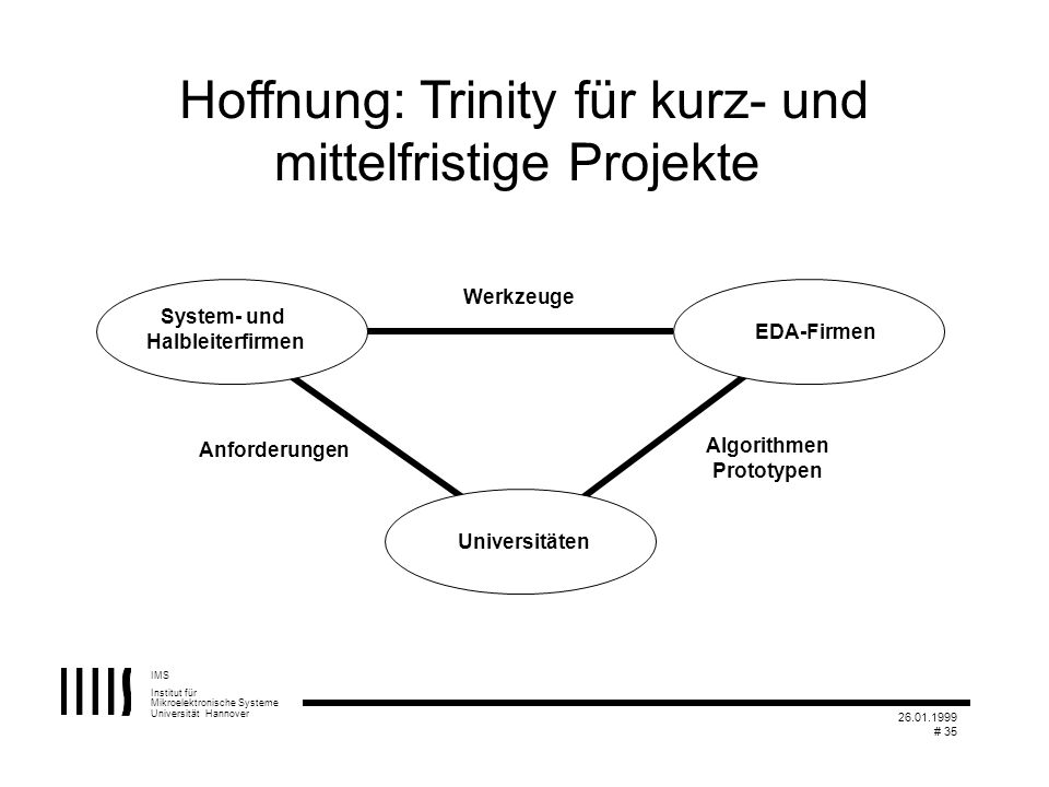 Hoffnung: Trinity für kurz- und mittelfristige Projekte
