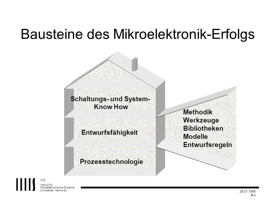 Bausteine des Mikroelektronik-Erfolgs