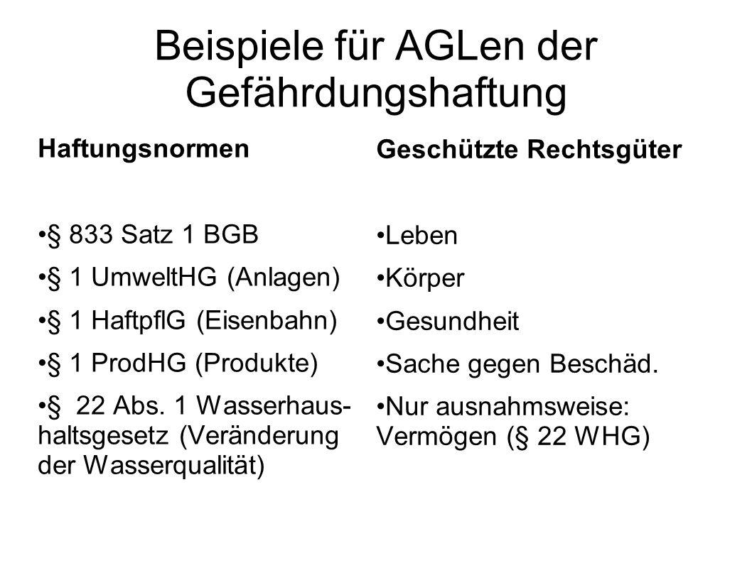 Beispiele für AGLen der Gefährdungshaftung