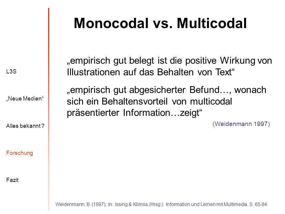 Monocodal vs. Multicodal