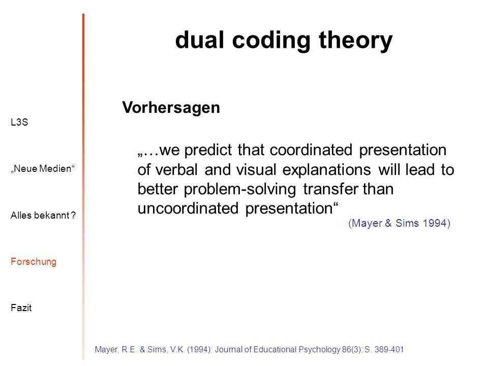 dual coding theory Vorhersagen