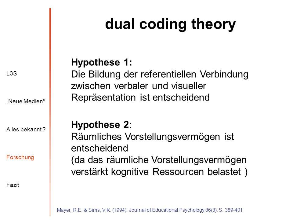 dual coding theory Hypothese 1: Die Bildung der referentiellen Verbindung zwischen verbaler und visueller Repräsentation ist entscheidend.