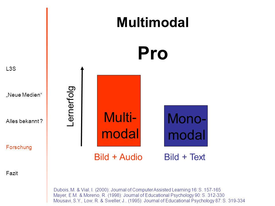 Pro Multimodal Multi- Mono- modal Lernerfolg Bild + Audio Bild + Text