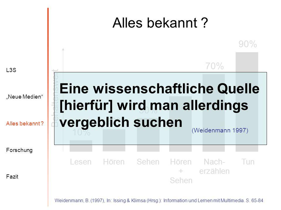 "Alles bekannt 90% 70% L3S. Alles bekannt ""Neue Medien Forschung. Fazit."