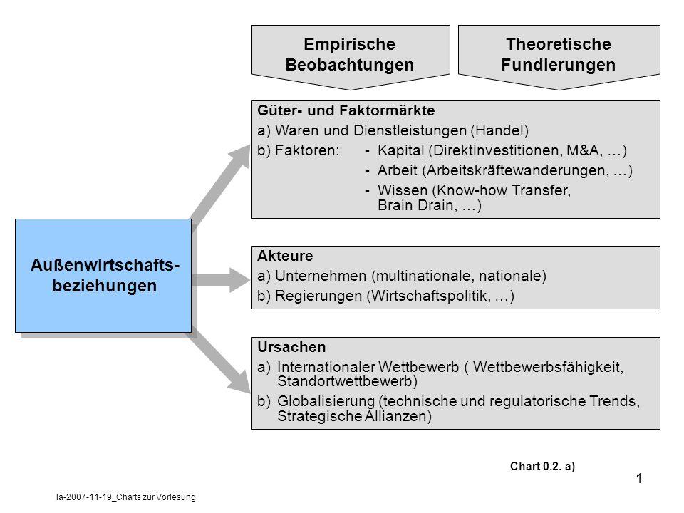 shop Multidisciplinary Management