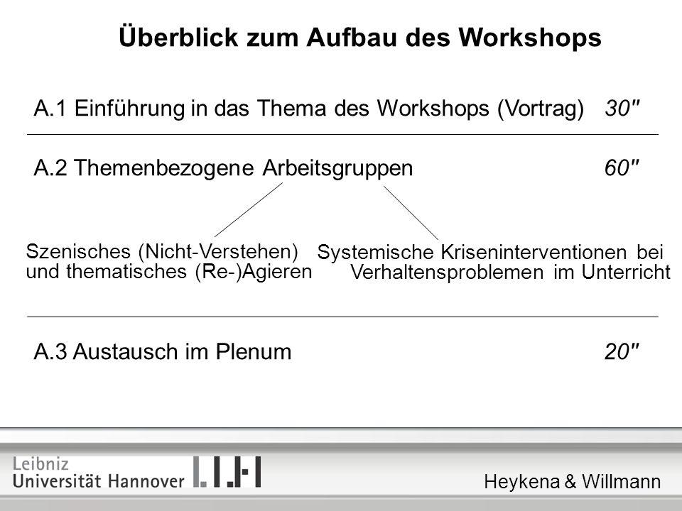 Überblick zum Aufbau des Workshops