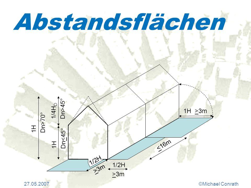 Abstandsflächen 1/4HD Dn>45° 1H >3m Dn>70° 1H Dn<45° 1H