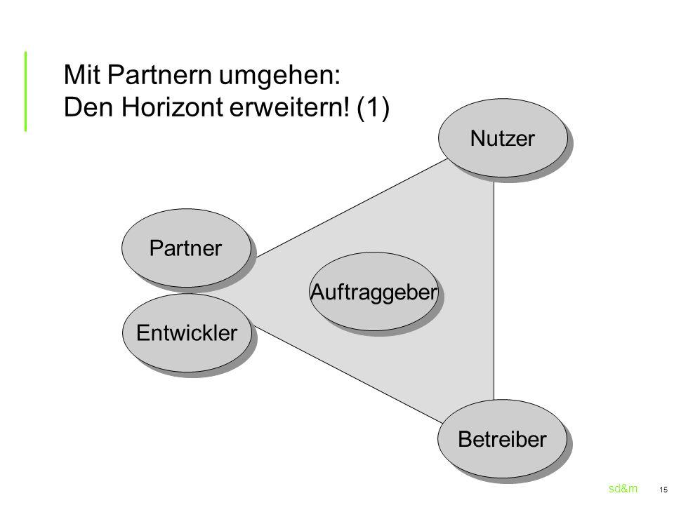Mit Partnern umgehen: Den Horizont erweitern! (1)