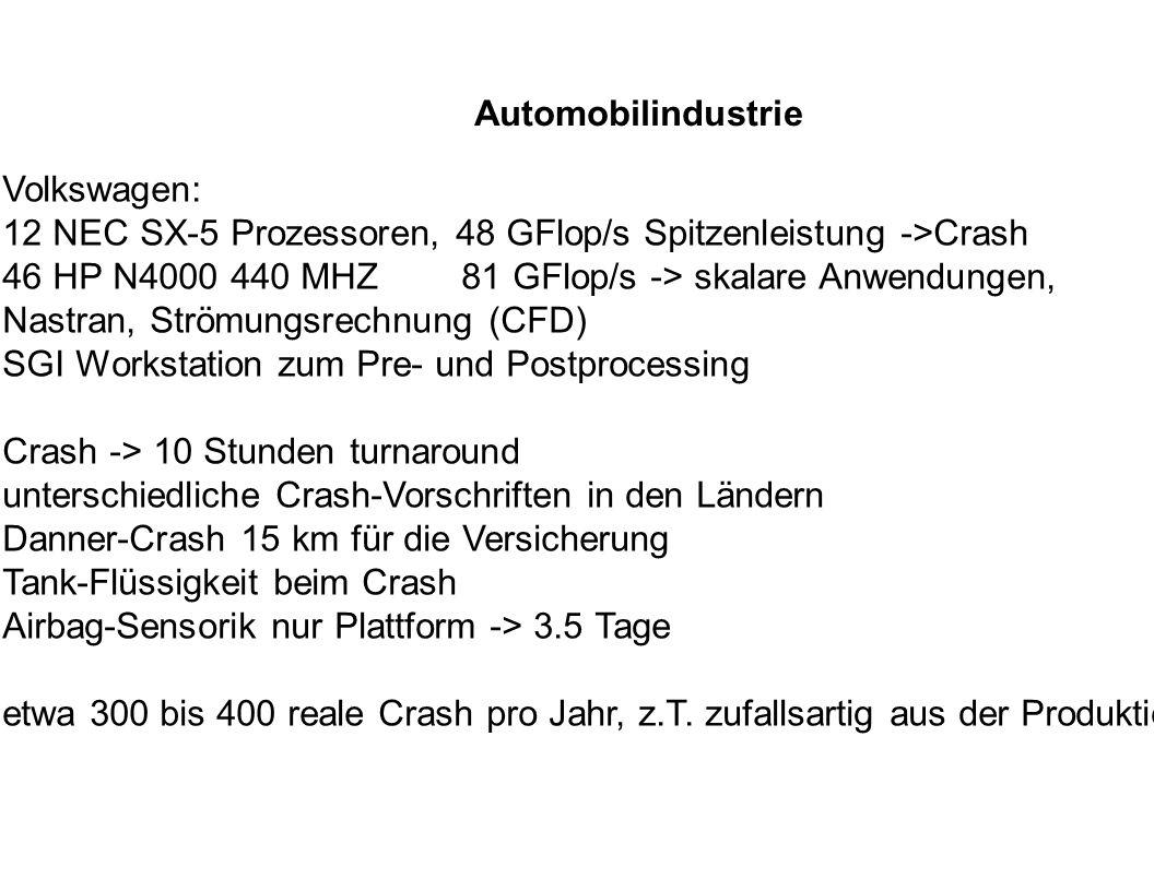 Automobilindustrie Volkswagen: 12 NEC SX-5 Prozessoren, 48 GFlop/s Spitzenleistung ->Crash.