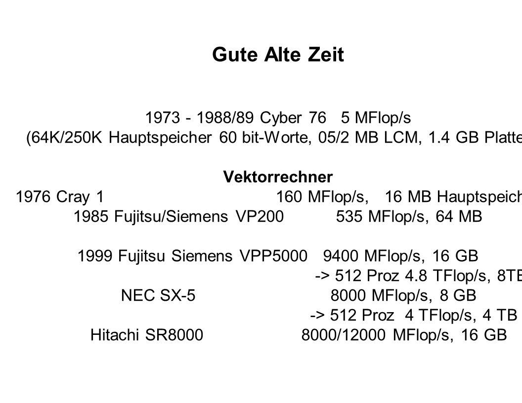 Gute Alte Zeit 1973 - 1988/89 Cyber 76 5 MFlop/s