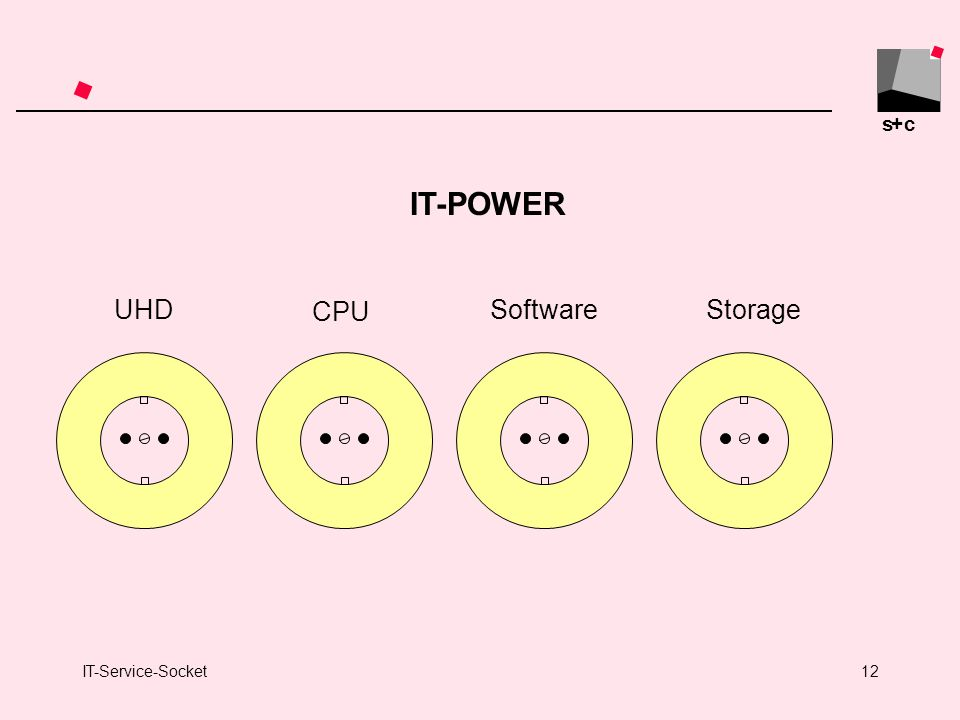 IT-POWER UHD CPU Software Storage IT-Service-Socket