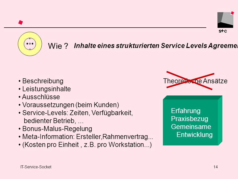 Wie Inhalte eines strukturierten Service Levels Agreements