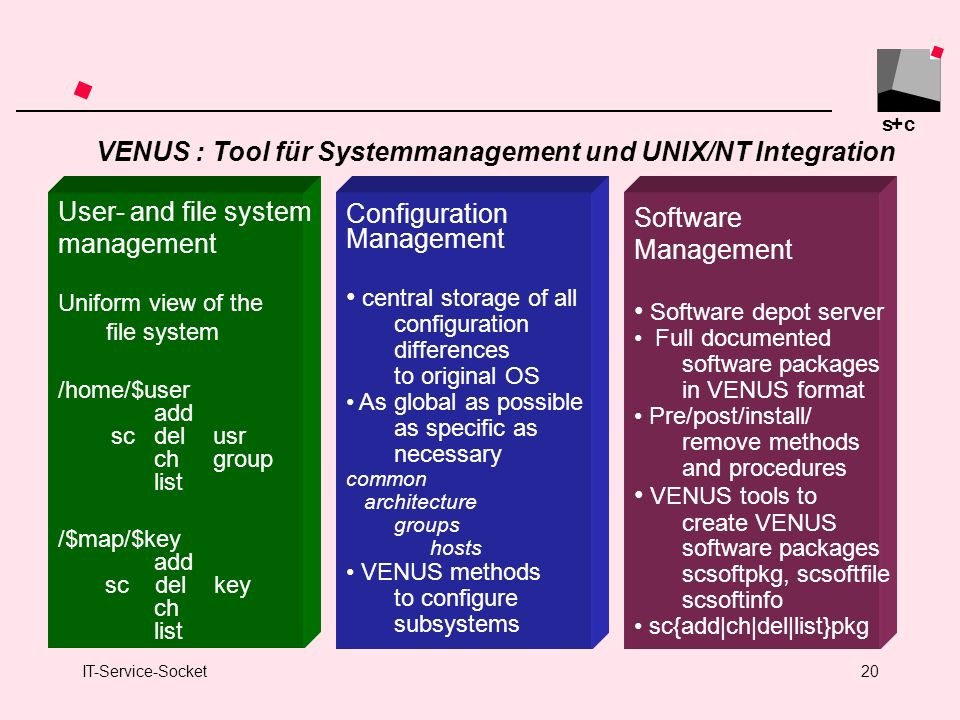 VENUS : Tool für Systemmanagement und UNIX/NT Integration