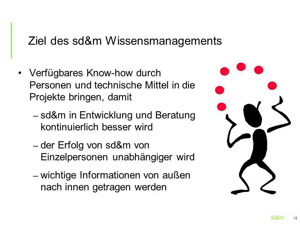 Ziel des sd&m Wissensmanagements