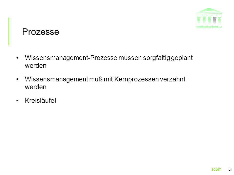 Prozesse Wissensmanagement-Prozesse müssen sorgfältig geplant werden