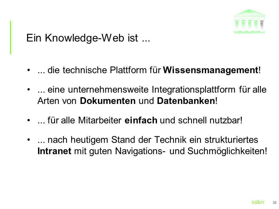 Ein Knowledge-Web ist ... ... die technische Plattform für Wissensmanagement!