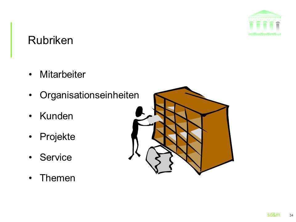 Rubriken Mitarbeiter Organisationseinheiten Kunden Projekte Service