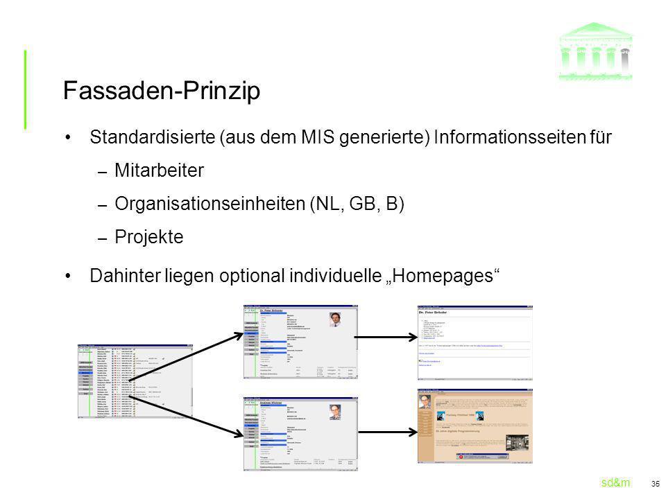 Fassaden-Prinzip Standardisierte (aus dem MIS generierte) Informationsseiten für. Mitarbeiter. Organisationseinheiten (NL, GB, B)