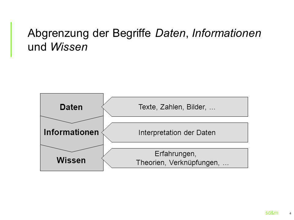 Abgrenzung der Begriffe Daten, Informationen und Wissen