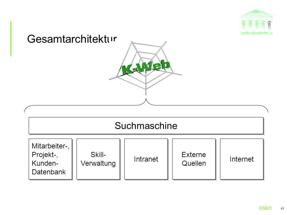 Gesamtarchitektur Suchmaschine