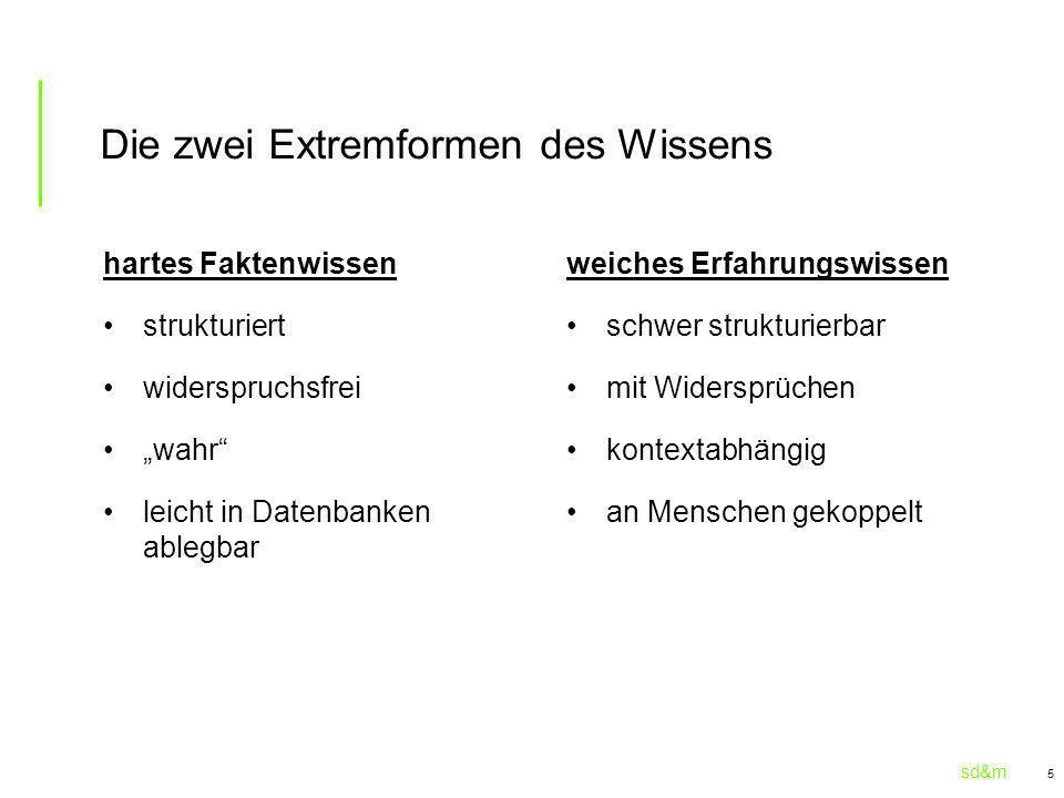 Die zwei Extremformen des Wissens