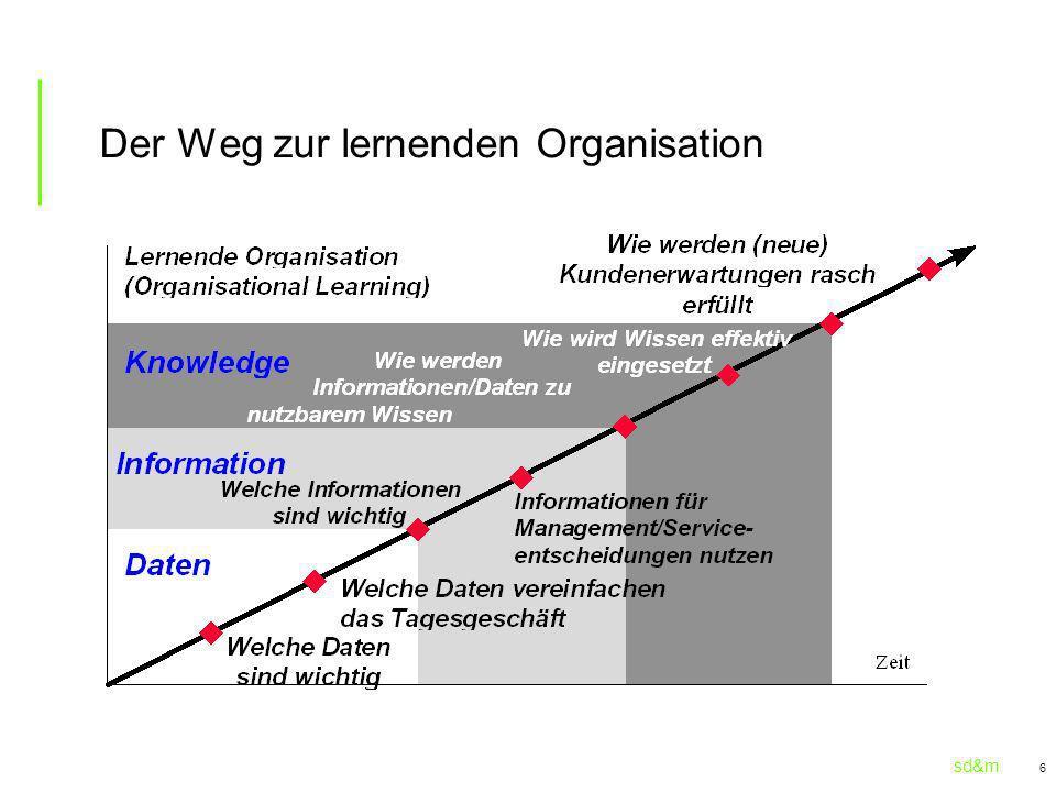 Der Weg zur lernenden Organisation