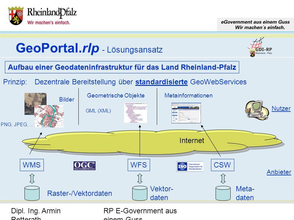 GeoPortal.rlp - Lösungsansatz