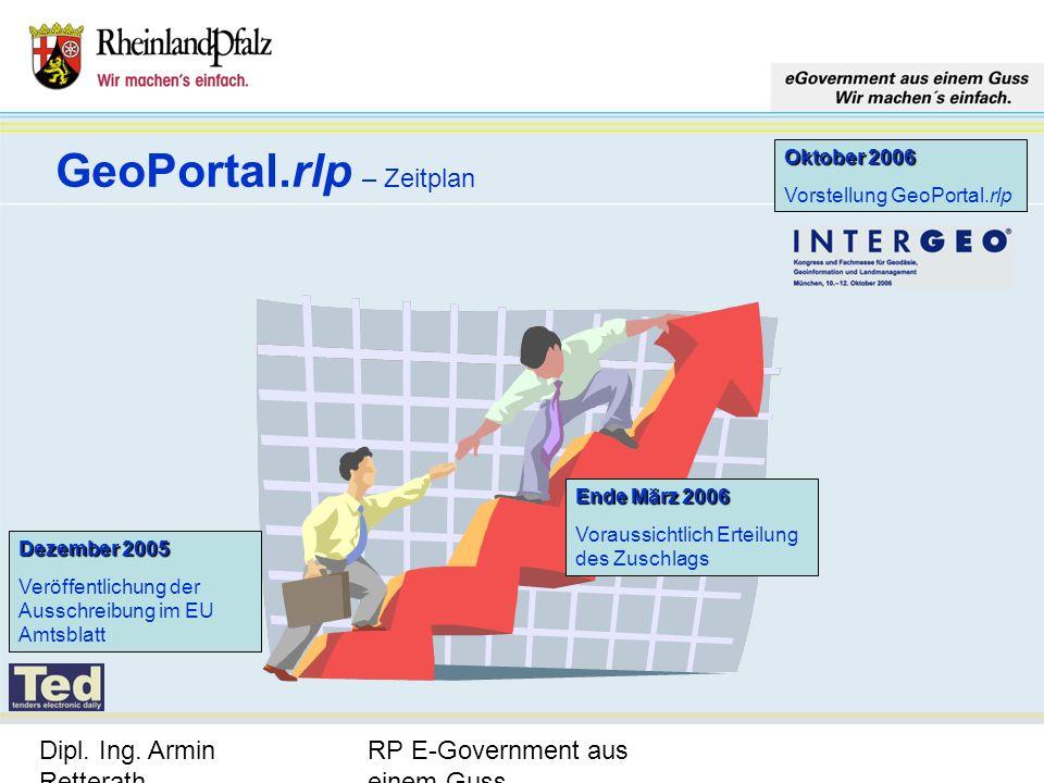 GeoPortal.rlp – Zeitplan