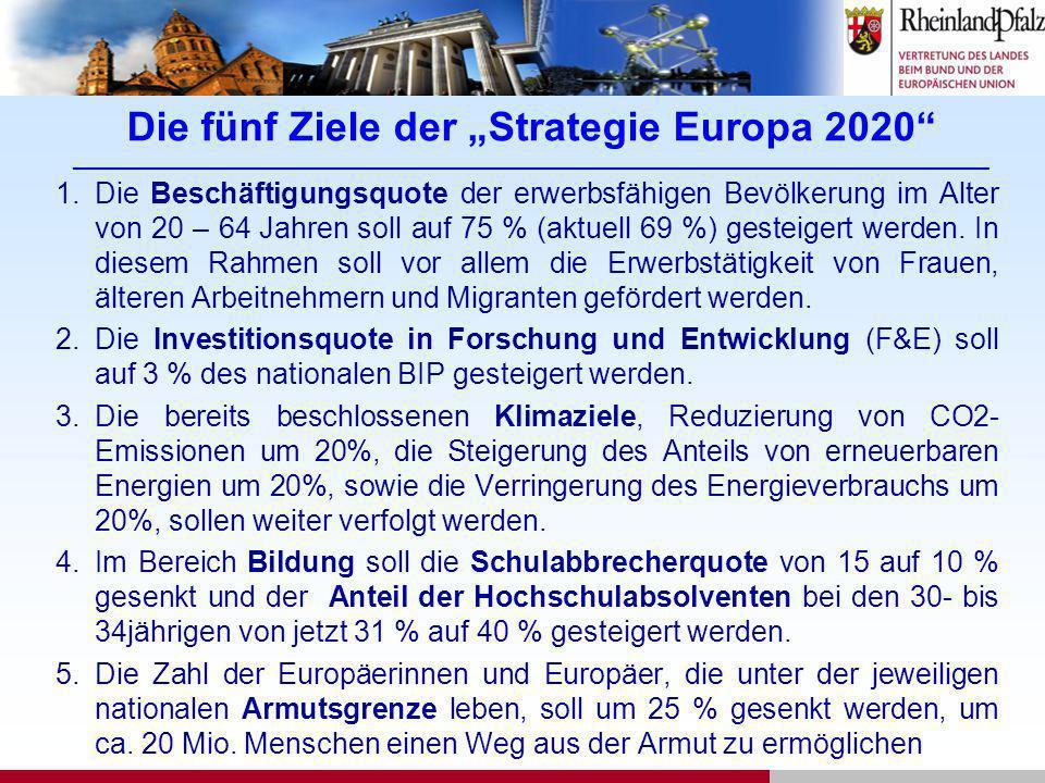 """Die fünf Ziele der """"Strategie Europa 2020 _______________________________________________________________________________________________"""