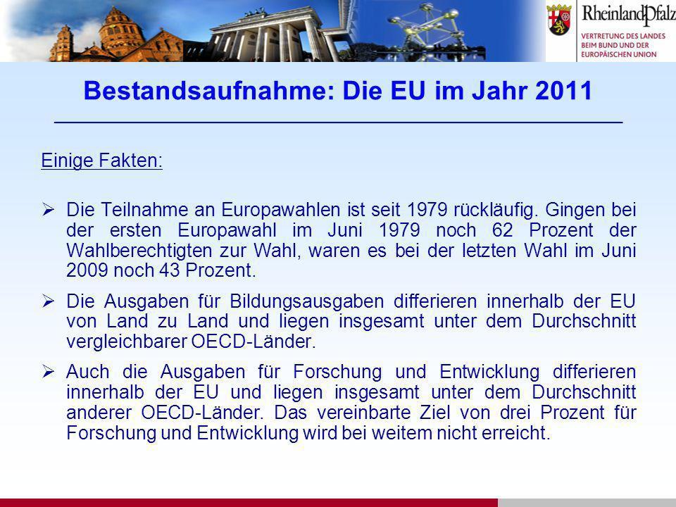 Bestandsaufnahme: Die EU im Jahr 2011 ____________________________________________________________________