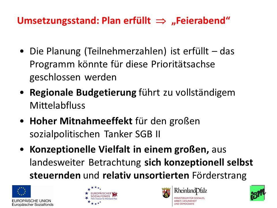 """Umsetzungsstand: Plan erfüllt  """"Feierabend"""