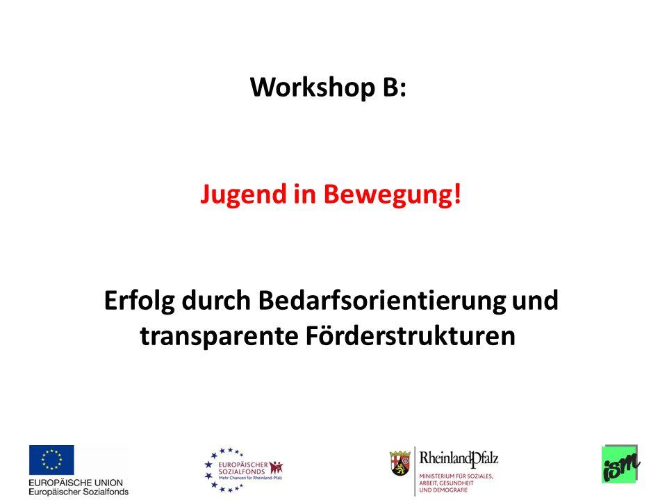 Workshop B: Jugend in Bewegung