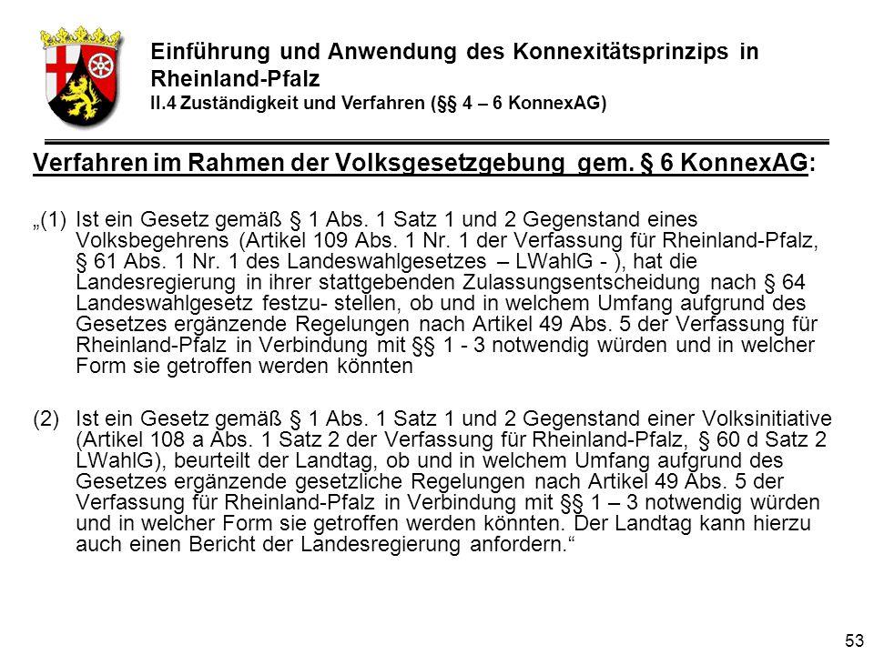 Verfahren im Rahmen der Volksgesetzgebung gem. § 6 KonnexAG: