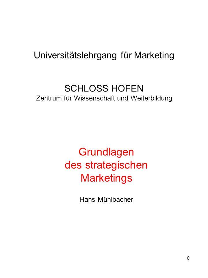 Inhaltsverzeichnis Seite Was ist Marketing 2 - 10
