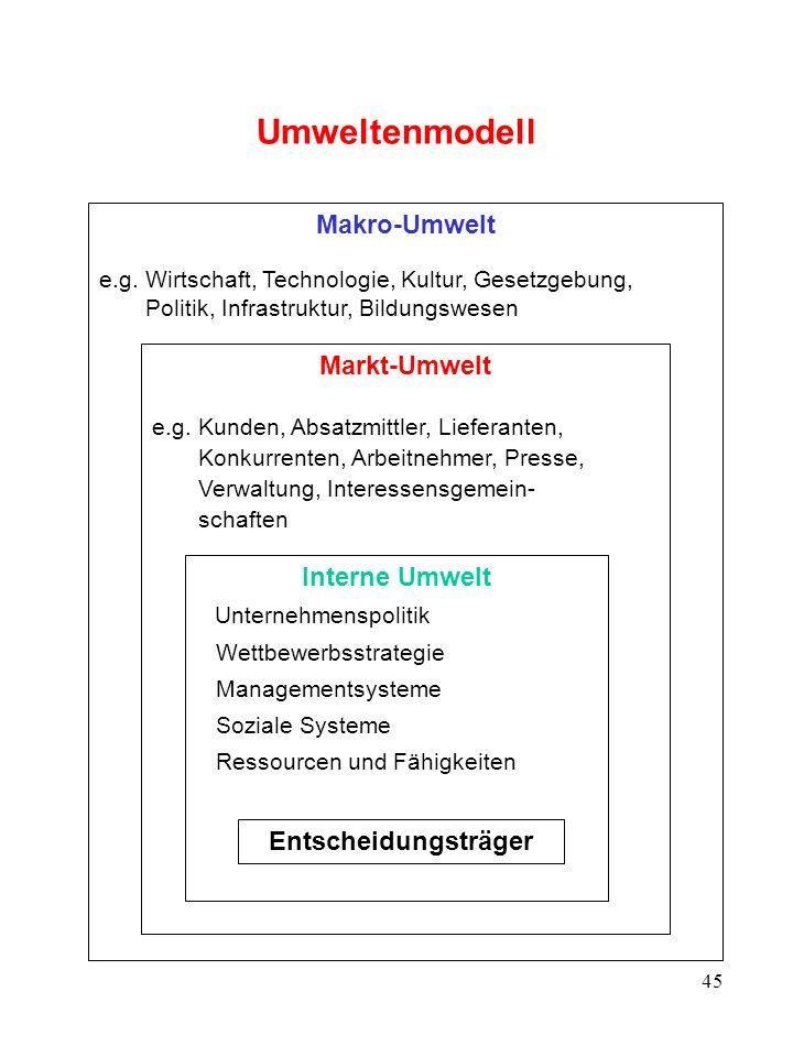 Gruppenarbeit 4: Analyse des Nutzenstiftungs-Systems