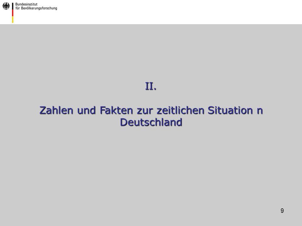 II. Zahlen und Fakten zur zeitlichen Situation n Deutschland