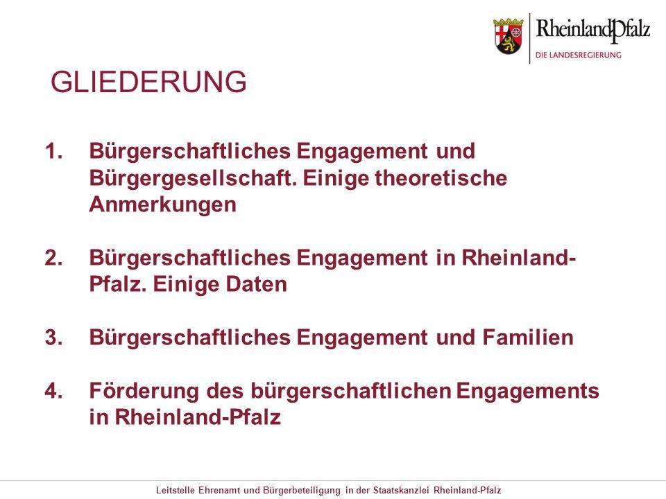 GLIEDERUNG 1. Bürgerschaftliches Engagement und Bürgergesellschaft. Einige theoretische Anmerkungen.