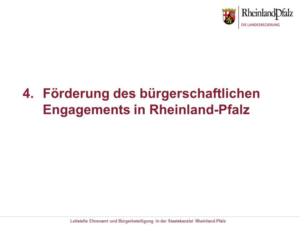 4. Förderung des bürgerschaftlichen Engagements in Rheinland-Pfalz